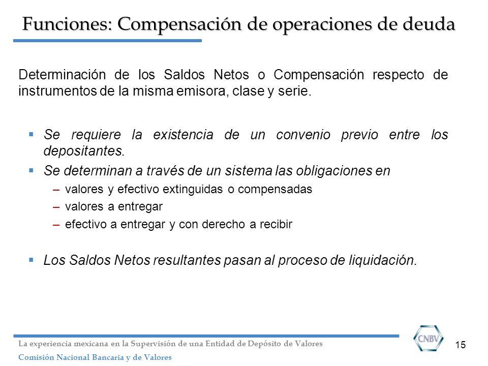 15 Funciones: Compensación de operaciones de deuda Determinación de los Saldos Netos o Compensación respecto de instrumentos de la misma emisora, clas