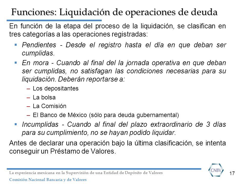 17 Funciones: Liquidación de operaciones de deuda En función de la etapa del proceso de la liquidación, se clasifican en tres categorías a las operaci
