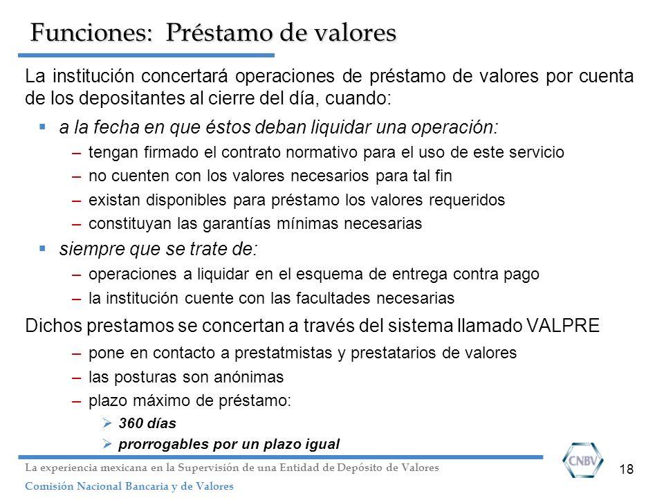 18 Funciones: Préstamo de valores La institución concertará operaciones de préstamo de valores por cuenta de los depositantes al cierre del día, cuand