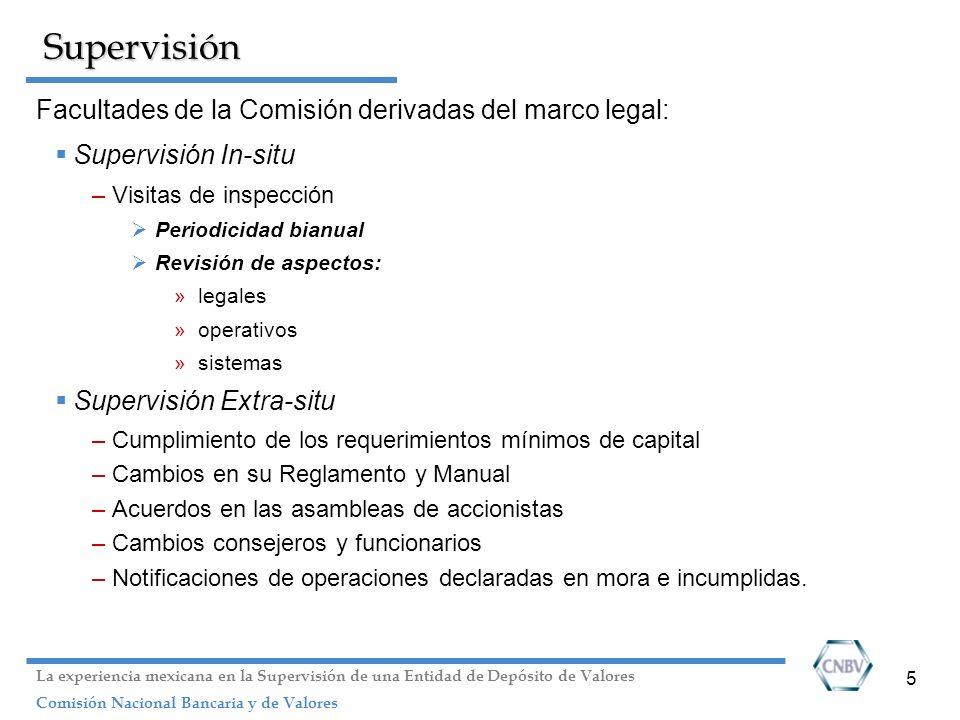 5 Supervisión Facultades de la Comisión derivadas del marco legal: Supervisión In-situ –Visitas de inspección Periodicidad bianual Revisión de aspecto
