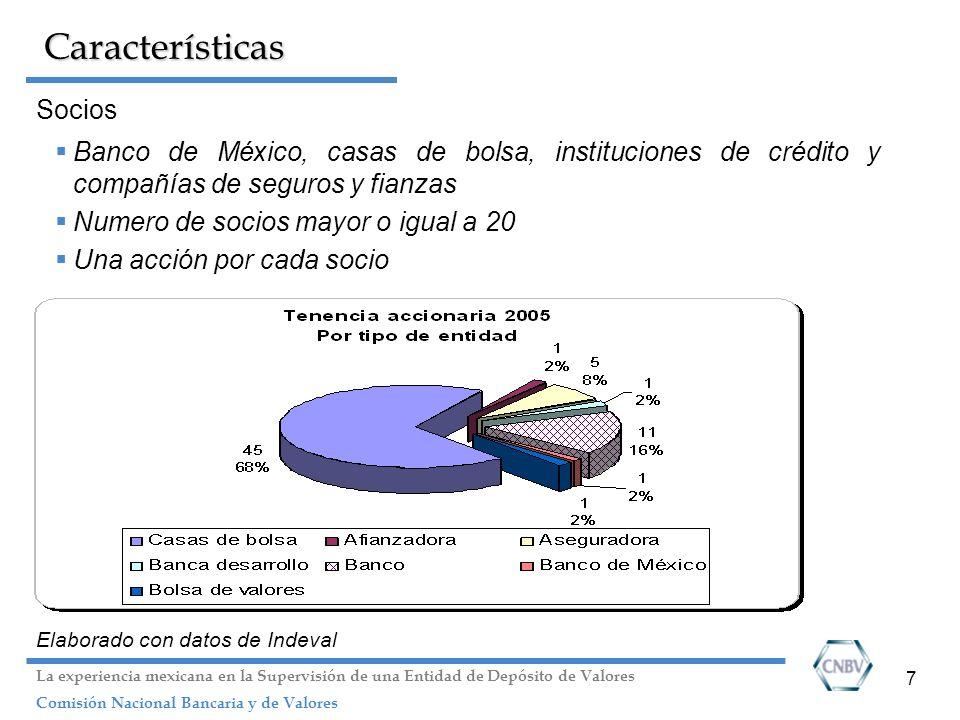 7 Características Socios Banco de México, casas de bolsa, instituciones de crédito y compañías de seguros y fianzas Numero de socios mayor o igual a 2
