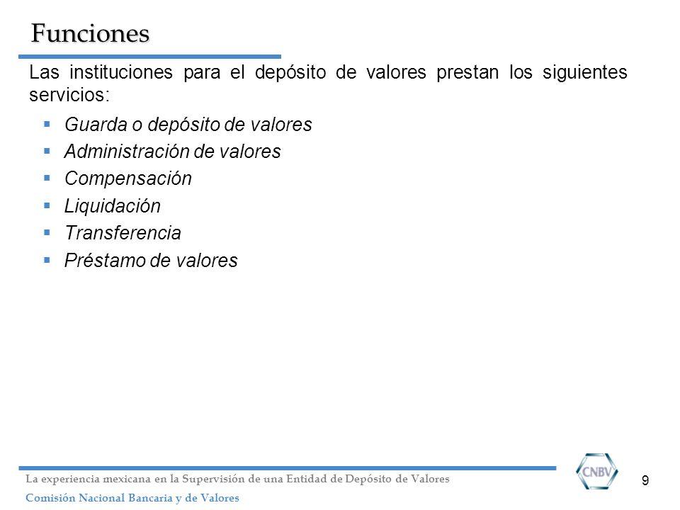 9 Funciones Las instituciones para el depósito de valores prestan los siguientes servicios: Guarda o depósito de valores Administración de valores Com
