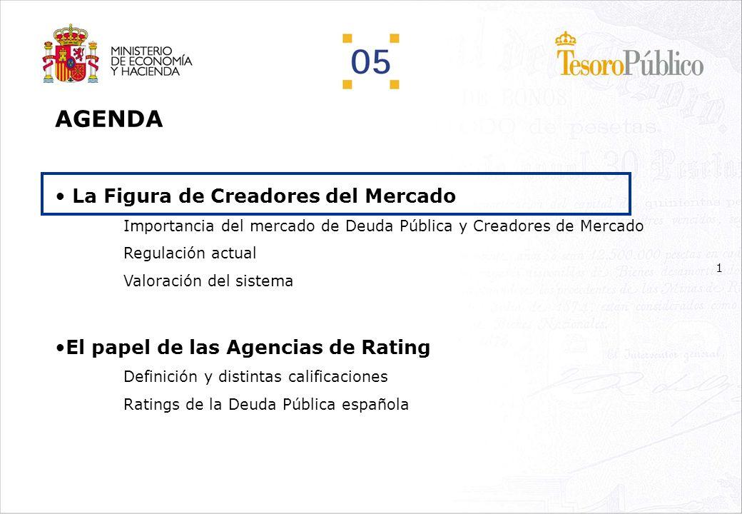 1 AGENDA La Figura de Creadores del Mercado Importancia del mercado de Deuda Pública y Creadores de Mercado Regulación actual Valoración del sistema El papel de las Agencias de Rating Definición y distintas calificaciones Ratings de la Deuda Pública española