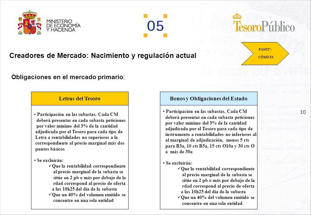 9 Creadores de Mercado: Nacimiento y regulación actual Derechos: PASO2º: CÓMO ES Letras del TesoroBonos y Obligaciones del Estado Acceso a las segunda