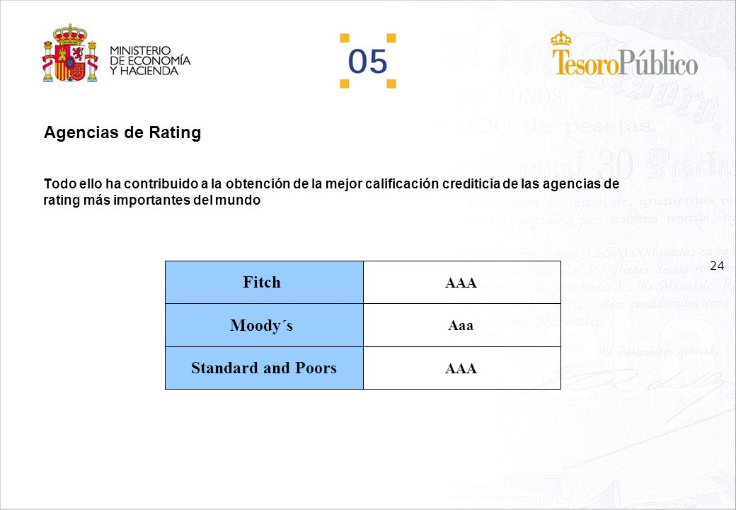 23 Esta política se mantendrá en el futuro… Agencias de Rating Ley de Estabilidad Presupuestaria (2003) asegura la estabilidad presupuestaria a todos