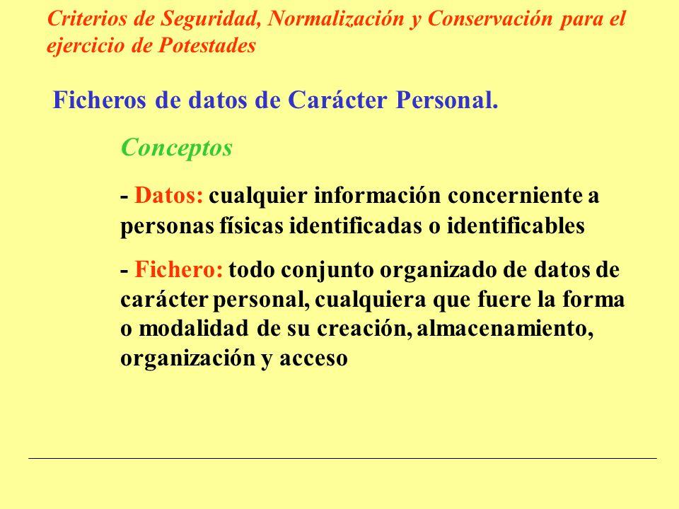 Ficheros de datos de Carácter Personal.