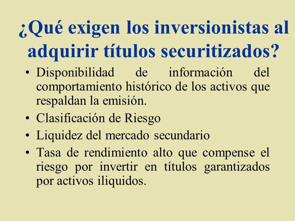 ¿Qué exigen los inversionistas al adquirir títulos securitizados? Disponibilidad de información del comportamiento histórico de los activos que respal