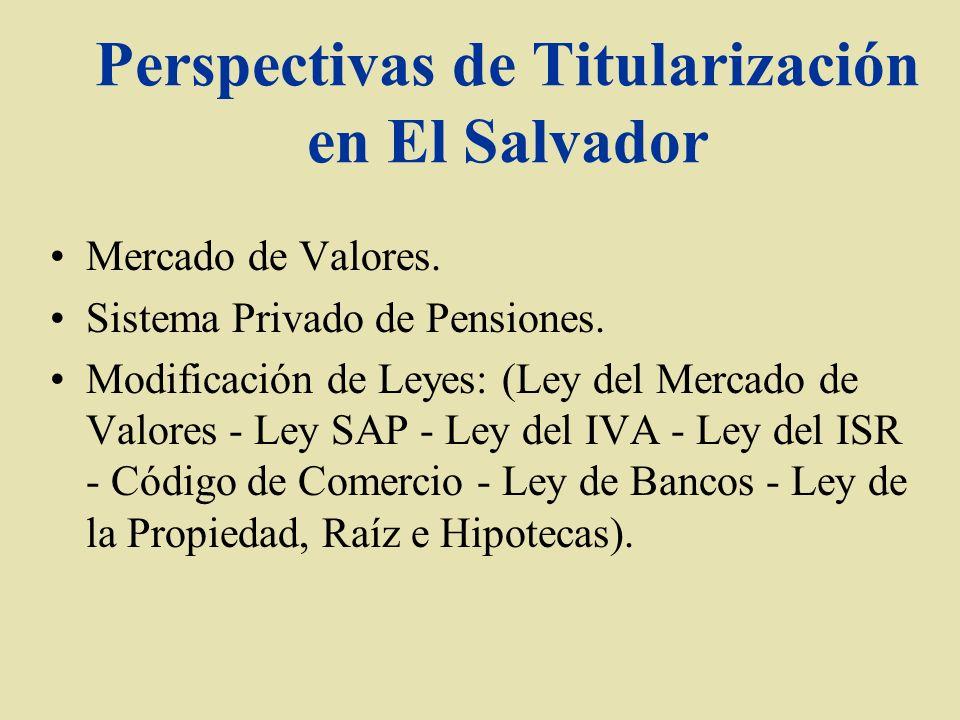 Perspectivas de Titularización en El Salvador Mercado de Valores. Sistema Privado de Pensiones. Modificación de Leyes: (Ley del Mercado de Valores - L
