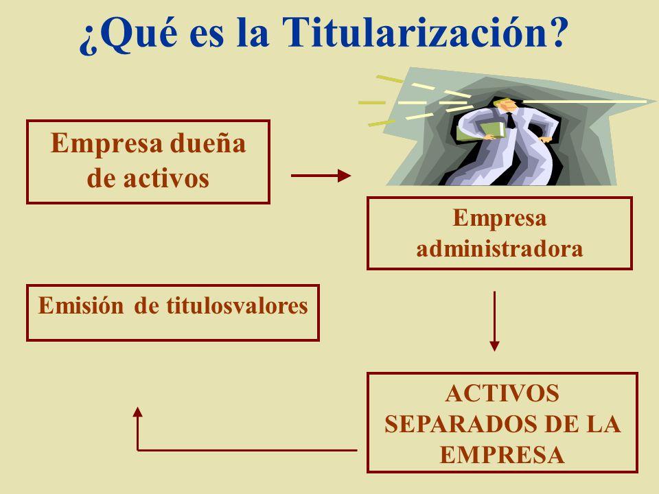 ¿Qué es la Titularización? Empresa dueña de activos Empresa administradora ACTIVOS SEPARADOS DE LA EMPRESA Emisión de titulosvalores