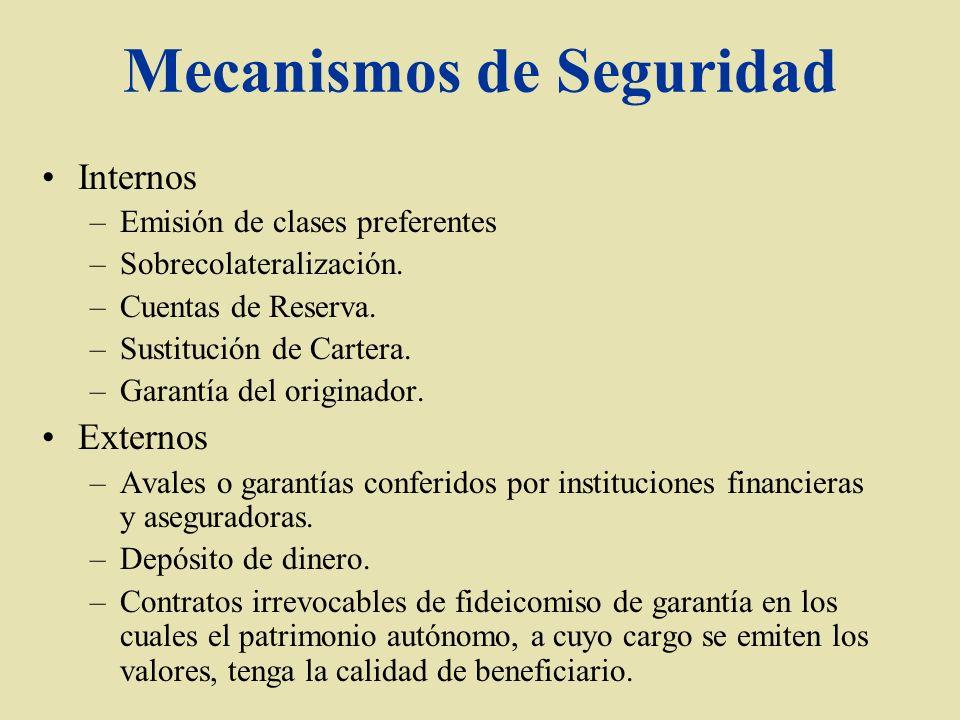Mecanismos de Seguridad Internos –Emisión de clases preferentes –Sobrecolateralización. –Cuentas de Reserva. –Sustitución de Cartera. –Garantía del or