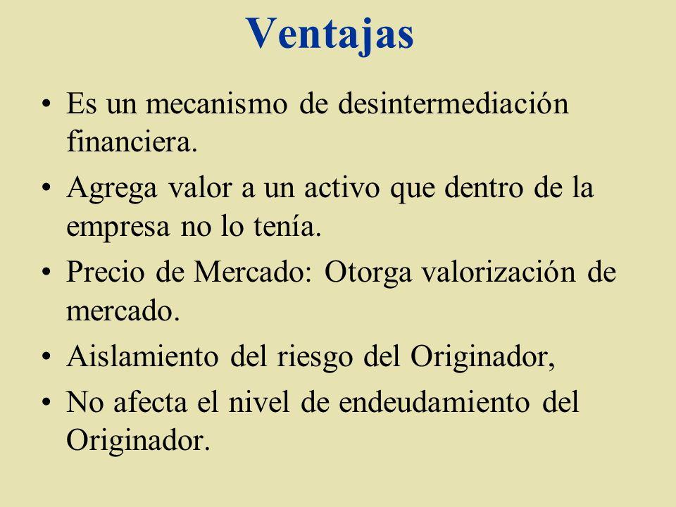 Ventajas Es un mecanismo de desintermediación financiera. Agrega valor a un activo que dentro de la empresa no lo tenía. Precio de Mercado: Otorga val