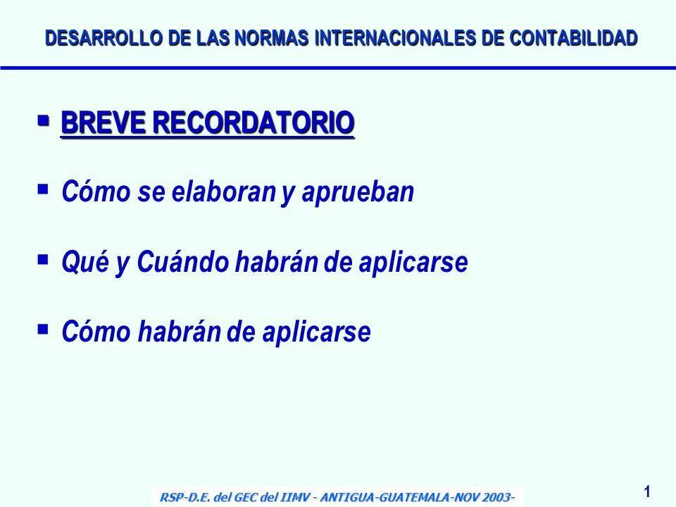 BREVE RECORDATORIO BREVE RECORDATORIO Cómo se elaboran y aprueban Qué y Cuándo habrán de aplicarse Cómo habrán de aplicarse 1 RSP-D.E. del GEC del IIM