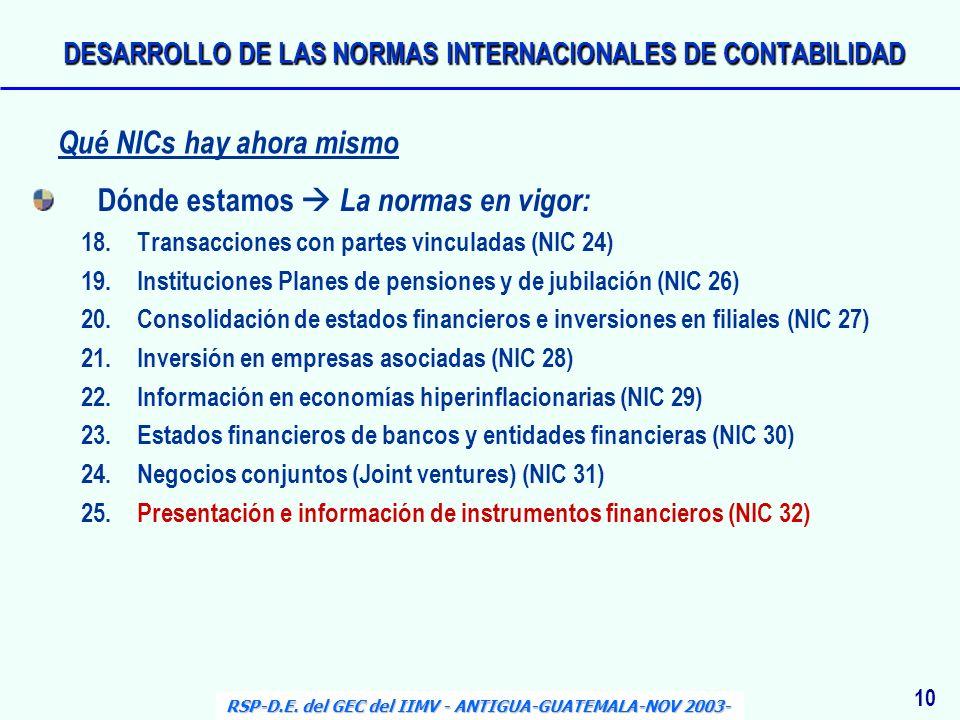 Dónde estamos La normas en vigor: 18.Transacciones con partes vinculadas (NIC 24) 19.Instituciones Planes de pensiones y de jubilación (NIC 26) 20.Con