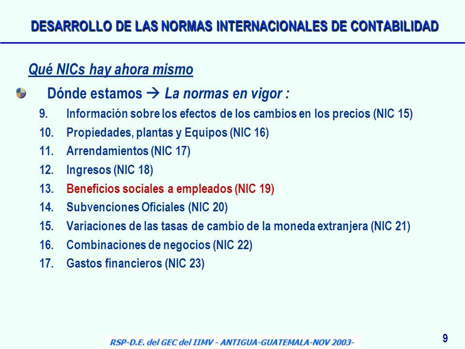 Dónde estamos La normas en vigor : 9.Información sobre los efectos de los cambios en los precios (NIC 15) 10.Propiedades, plantas y Equipos (NIC 16) 1