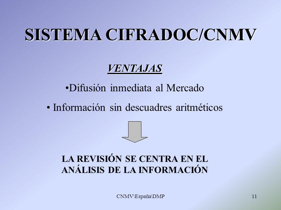 CNMV\España\DMP11 VENTAJAS Difusión inmediata al Mercado Información sin descuadres aritméticos LA REVISIÓN SE CENTRA EN EL ANÁLISIS DE LA INFORMACIÓN