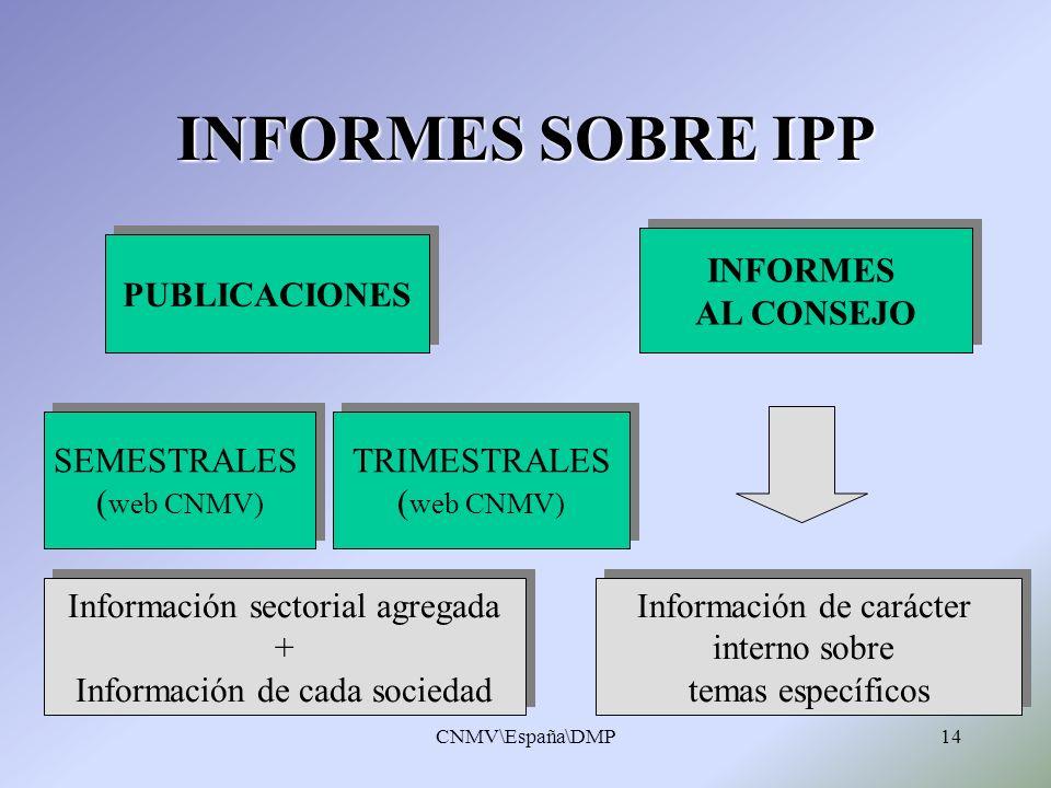CNMV\España\DMP14 Información de carácter interno sobre temas específicos Información de carácter interno sobre temas específicos Información sectoria