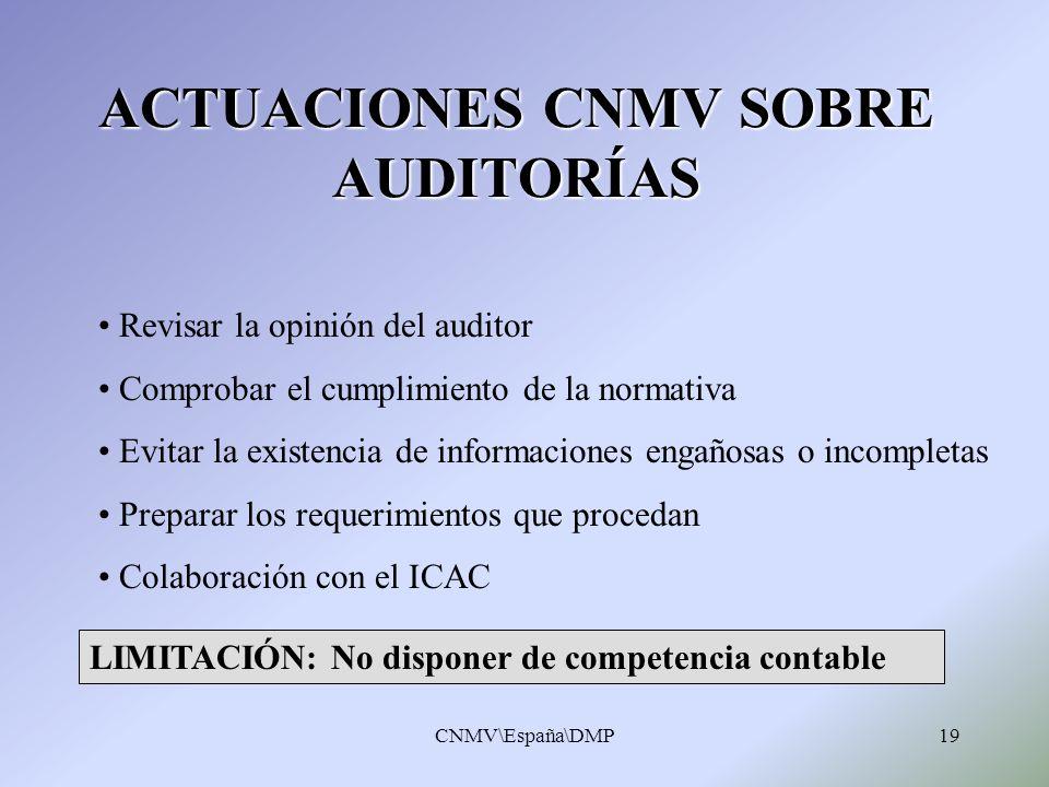 CNMV\España\DMP19 ACTUACIONES CNMV SOBRE AUDITORÍAS Revisar la opinión del auditor Comprobar el cumplimiento de la normativa Evitar la existencia de i