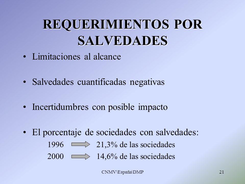CNMV\España\DMP21 REQUERIMIENTOS POR SALVEDADES Limitaciones al alcance Salvedades cuantificadas negativas Incertidumbres con posible impacto El porce