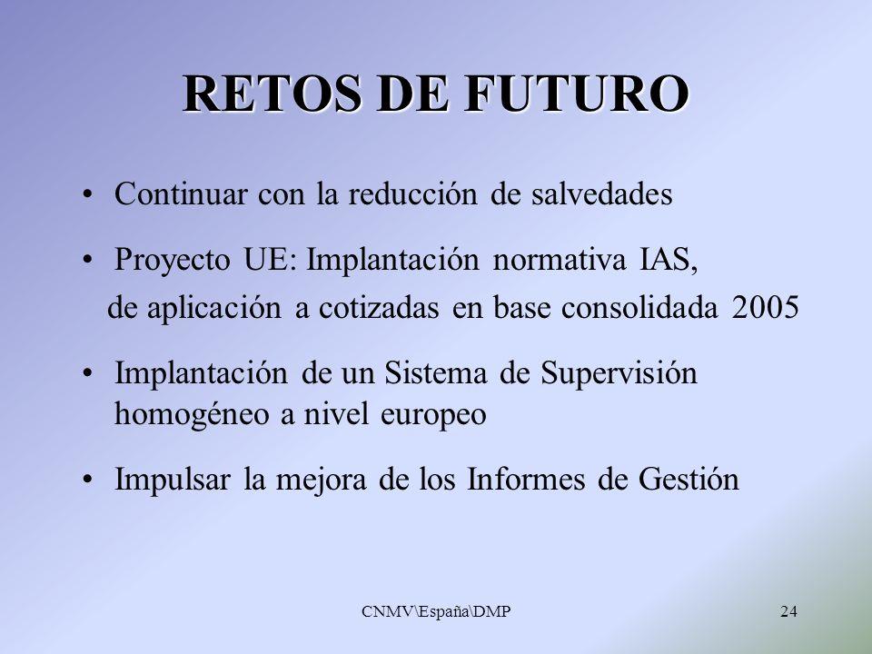 CNMV\España\DMP24 RETOS DE FUTURO Continuar con la reducción de salvedades Proyecto UE: Implantación normativa IAS, de aplicación a cotizadas en base
