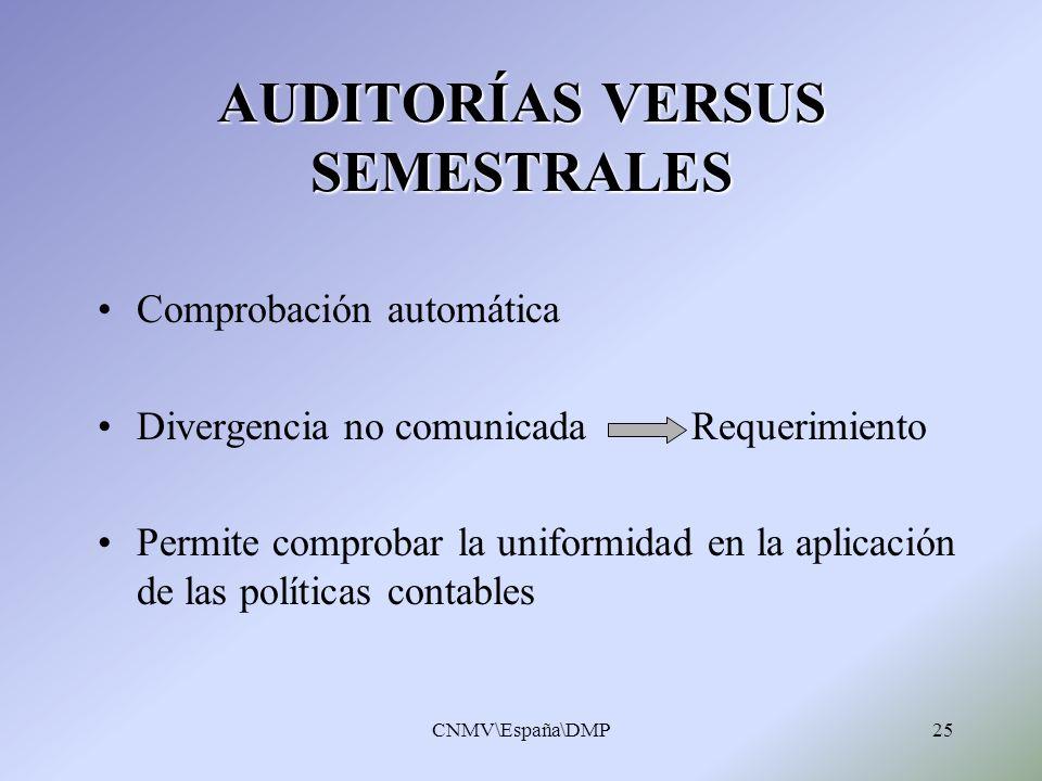 CNMV\España\DMP25 AUDITORÍAS VERSUS SEMESTRALES Comprobación automática Divergencia no comunicada Requerimiento Permite comprobar la uniformidad en la