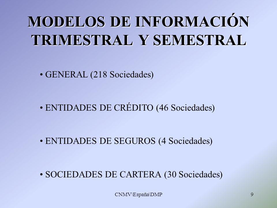CNMV\España\DMP9 MODELOS DE INFORMACIÓN TRIMESTRAL Y SEMESTRAL GENERAL (218 Sociedades) ENTIDADES DE CRÉDITO (46 Sociedades) ENTIDADES DE SEGUROS (4 S