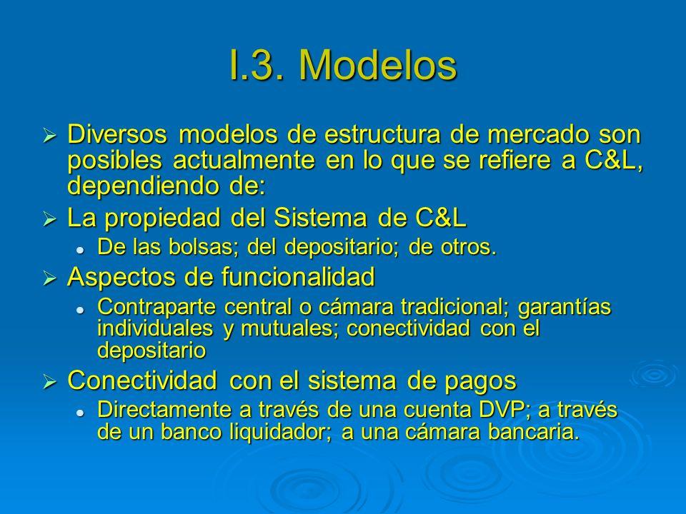 I.3. Modelos Diversos modelos de estructura de mercado son posibles actualmente en lo que se refiere a C&L, dependiendo de: Diversos modelos de estruc