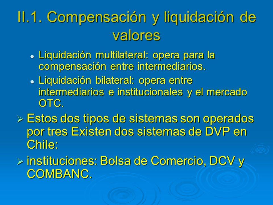 II.1. Compensación y liquidación de valores Liquidación multilateral: opera para la compensación entre intermediarios. Liquidación multilateral: opera