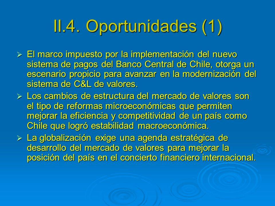 II.4. Oportunidades (1) El marco impuesto por la implementación del nuevo sistema de pagos del Banco Central de Chile, otorga un escenario propicio pa
