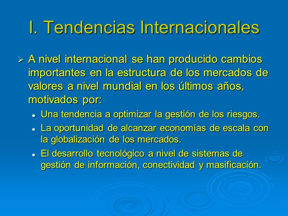 I. Tendencias Internacionales A nivel internacional se han producido cambios importantes en la estructura de los mercados de valores a nivel mundial e