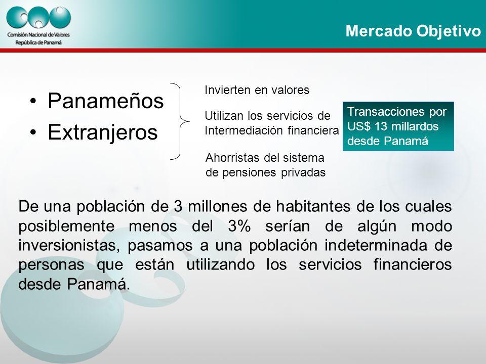 Mercado Objetivo Panameños Extranjeros Invierten en valores Utilizan los servicios de Intermediación financiera Transacciones por US$ 13 millardos des