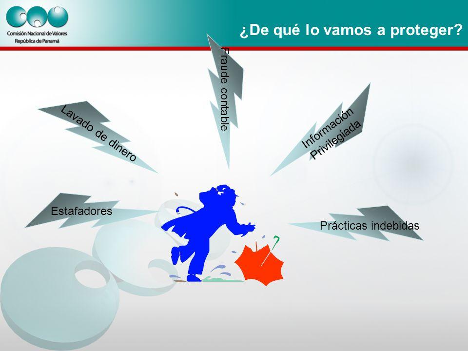 Aplicación Externa de la Tecnología Consulta Pública de documentos: –Proyecto financiado por el BID en el 2003.