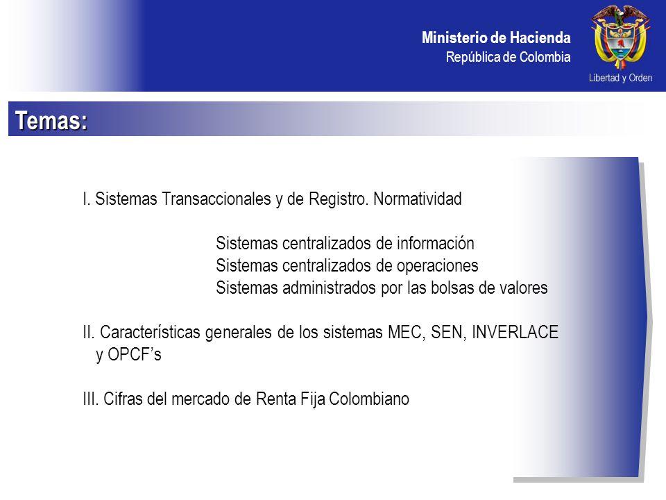 Ministerio de Hacienda República de Colombia OPERACIONES REGISTRADAS: Compra/venta de a contado y a plazo Swaps Forwards Carruseles Repos Operaciones Interbancarias HORARIO DE REGISTRO: 8:00 a.m.