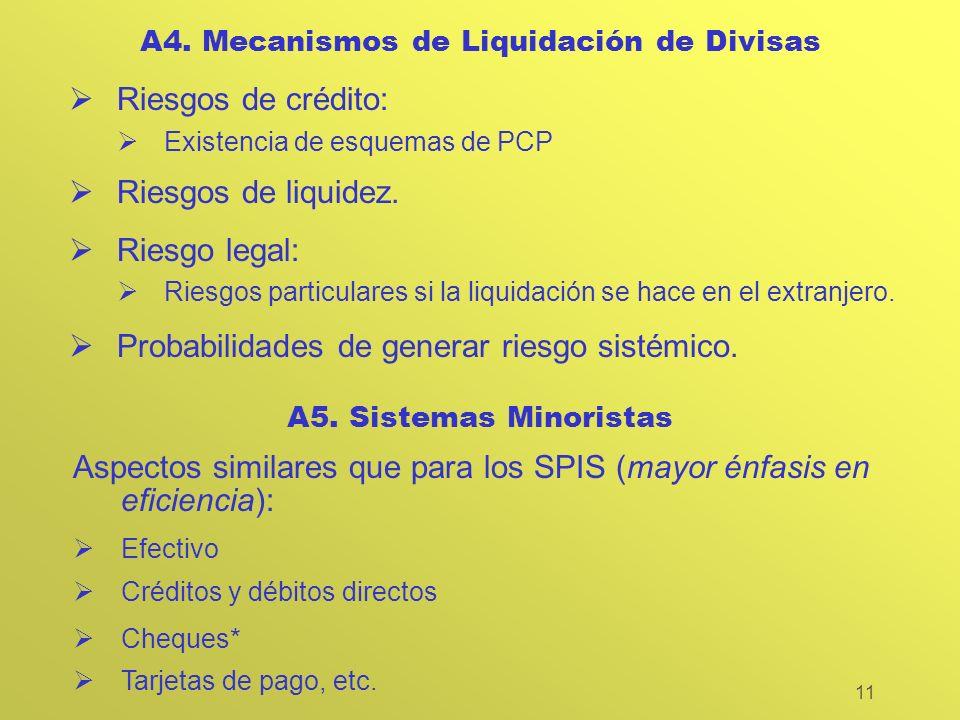 11 A4. Mecanismos de Liquidación de Divisas Riesgos de crédito: Existencia de esquemas de PCP Riesgos de liquidez. Riesgo legal: Riesgos particulares