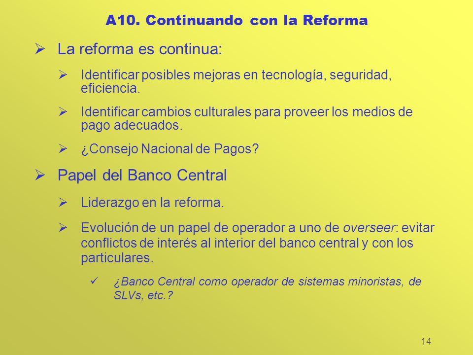 14 A10. Continuando con la Reforma La reforma es continua: Identificar posibles mejoras en tecnología, seguridad, eficiencia. Identificar cambios cult