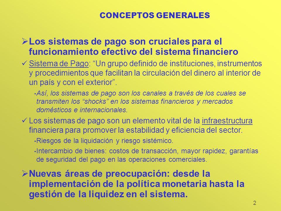 2 CONCEPTOS GENERALES Los sistemas de pago son cruciales para el funcionamiento efectivo del sistema financiero Sistema de Pago: Un grupo definido de instituciones, instrumentos y procedimientos que facilitan la circulación del dinero al interior de un país y con el exterior.
