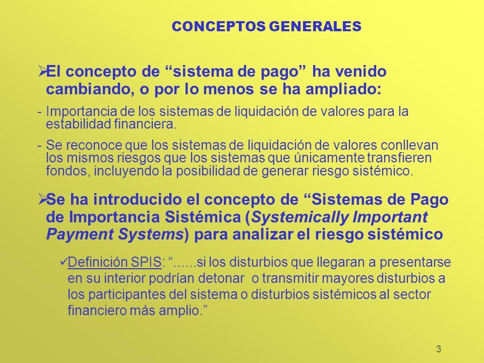 3 CONCEPTOS GENERALES El concepto de sistema de pago ha venido cambiando, o por lo menos se ha ampliado: -Importancia de los sistemas de liquidación d