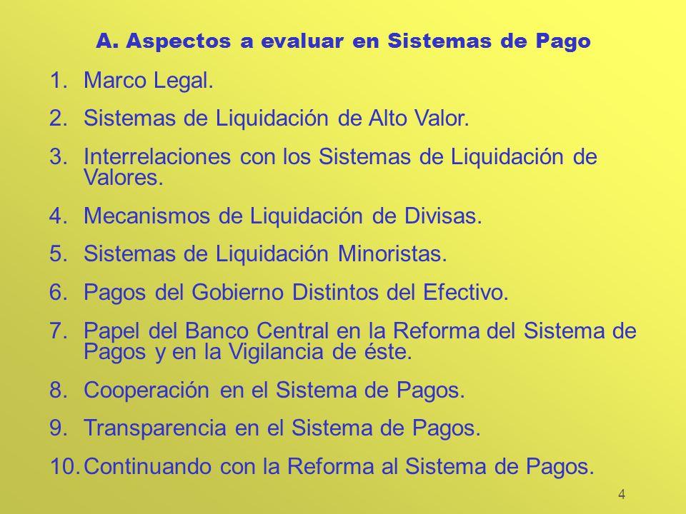 4 A. Aspectos a evaluar en Sistemas de Pago 1.Marco Legal.