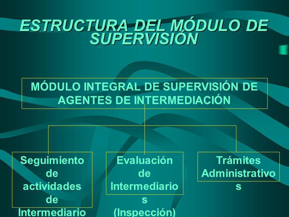 MÓDULO INTEGRAL DE SUPERVISIÓN DE AGENTES DE INTERMEDIACIÓN Seguimiento de actividades de Intermediario s (Monitoreo) Evaluación de Intermediario s (I