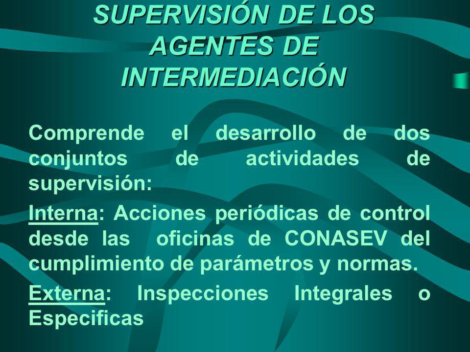 SUPERVISIÓN DE LOS AGENTES DE INTERMEDIACIÓN Comprende el desarrollo de dos conjuntos de actividades de supervisión: Interna: Acciones periódicas de c