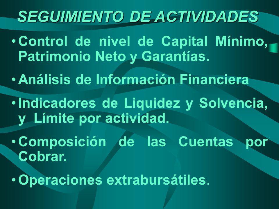 SEGUIMIENTO DE ACTIVIDADES Control de nivel de Capital Mínimo, Patrimonio Neto y Garantías. Análisis de Información Financiera Indicadores de Liquidez