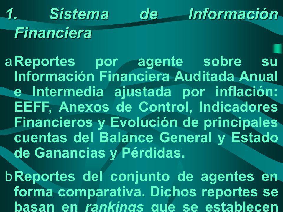 1. Sistema de Información Financiera aReportes por agente sobre su Información Financiera Auditada Anual e Intermedia ajustada por inflación: EEFF, An