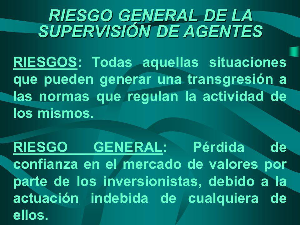 RIESGO GENERAL DE LA SUPERVISIÓN DE AGENTES RIESGOS: Todas aquellas situaciones que pueden generar una transgresión a las normas que regulan la activi