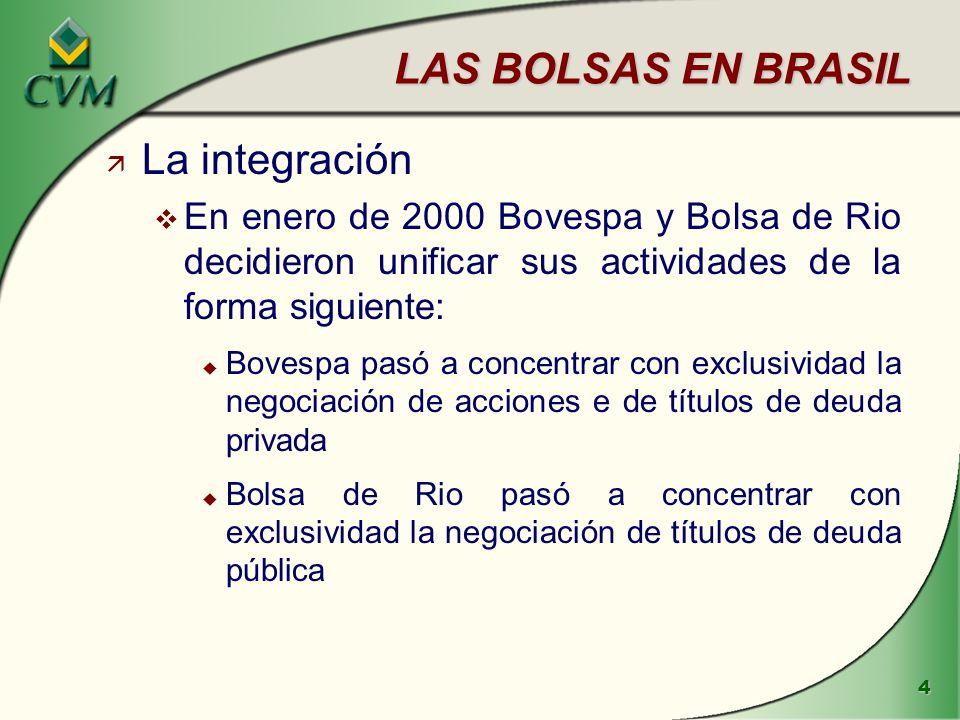 5 LAS BOLSAS EN BRASIL ä La integración v En agosto de 2000 las dos principales bolsas de Brasil ya estaban funcionando de forma unificada, y todas las bolsas regionales habían convenido con tal forma de negociación, dejando de operar.