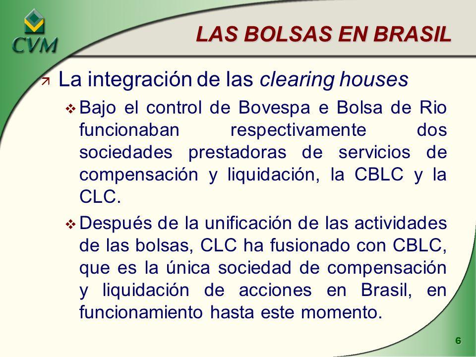 7 LAS BOLSAS EN BRASIL ä El mercado de futuros en Brasil v Las opciones con acciones son negociadas en Bovespa.