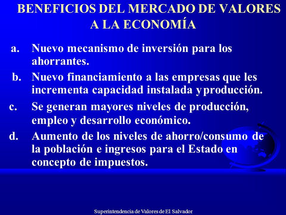 Superintendencia de Valores de El Salvador BENEFICIOS DEL MERCADO DE VALORES A LA ECONOMÍA a.Nuevo mecanismo de inversión para los ahorrantes. b.Nuevo