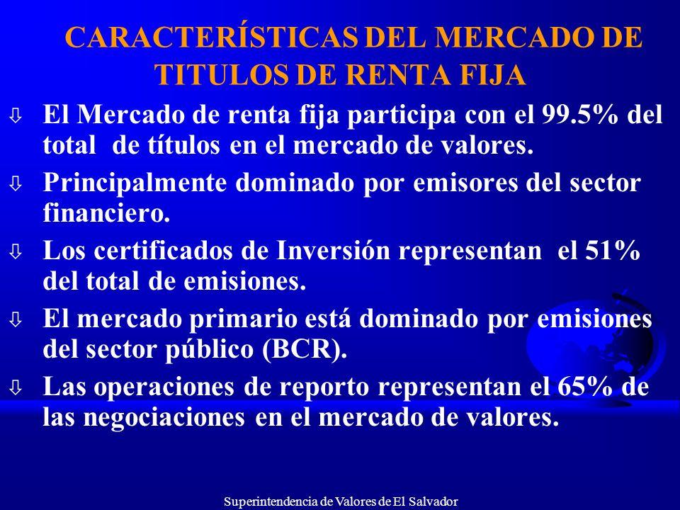 Superintendencia de Valores de El Salvador CARACTERÍSTICAS DEL MERCADO DE TITULOS DE RENTA FIJA ò El Mercado de renta fija participa con el 99.5% del