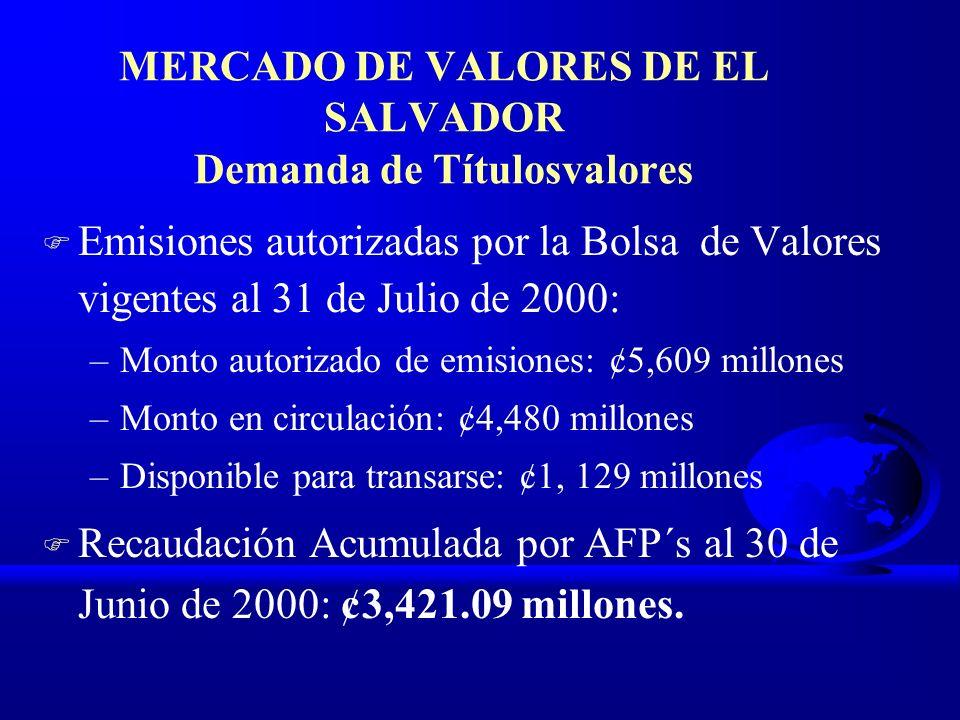 MERCADO DE VALORES DE EL SALVADOR Demanda de Títulosvalores F Emisiones autorizadas por la Bolsa de Valores vigentes al 31 de Julio de 2000: –Monto au