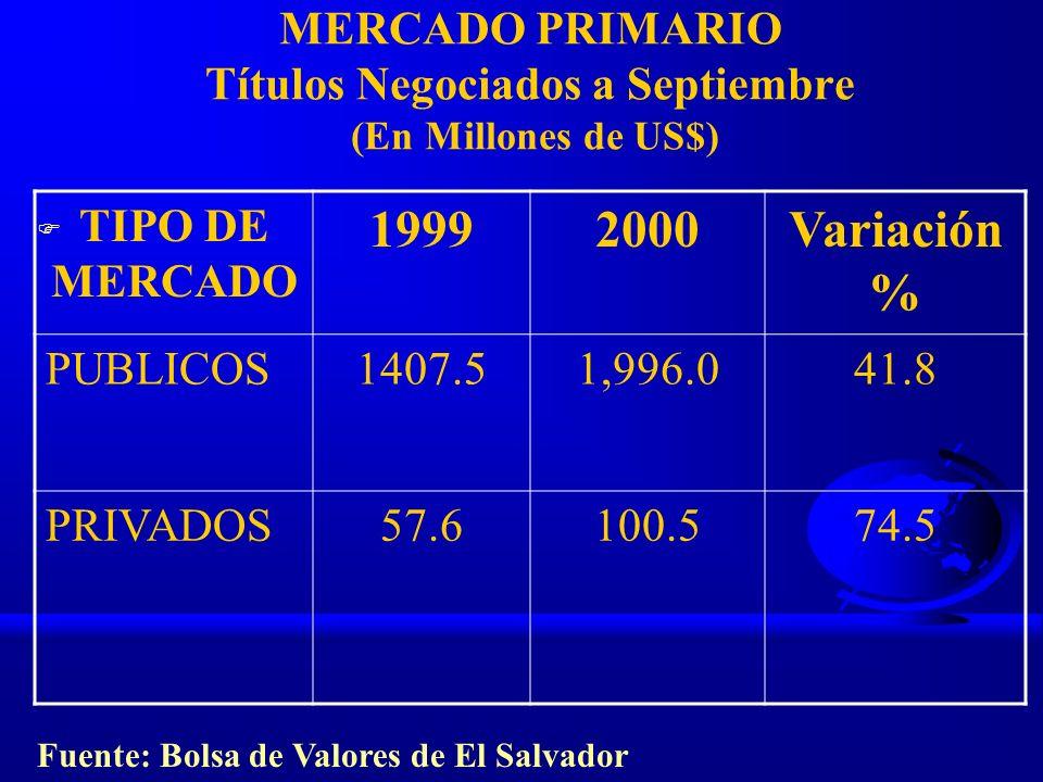 MERCADO PRIMARIO Títulos Negociados a Septiembre (En Millones de US$) F TIPO DE MERCADO 19992000Variación % PUBLICOS1407.51,996.041.8 PRIVADOS57.6100.