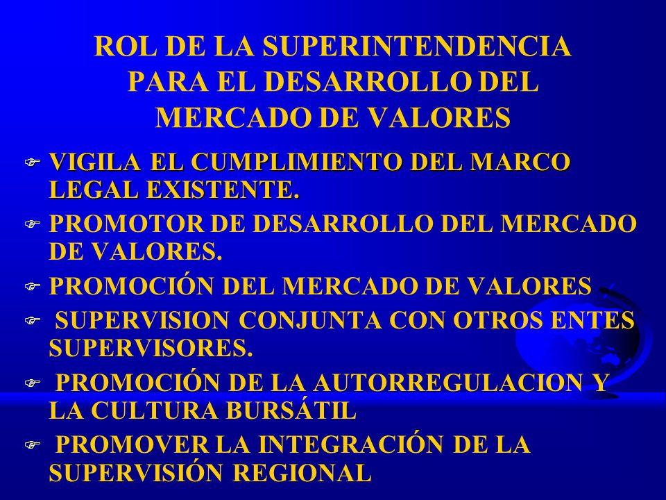 ROL DE LA SUPERINTENDENCIA PARA EL DESARROLLO DEL MERCADO DE VALORES F VIGILA EL CUMPLIMIENTO DEL MARCO LEGAL EXISTENTE. F PROMOTOR DE DESARROLLO DEL