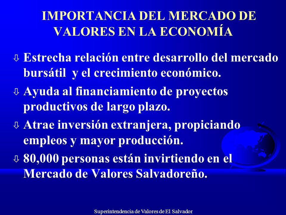 Superintendencia de Valores de El Salvador IMPORTANCIA DEL MERCADO DE VALORES EN LA ECONOMÍA ò Estrecha relación entre desarrollo del mercado bursátil